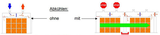 Hildebrand-Brunner green_kilns4 Greenkilns